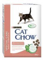 Cat Chow Sensitive 15 ��